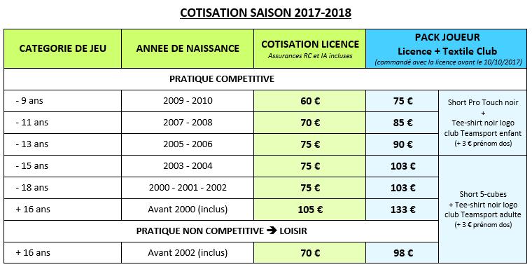 2017 2018 cotisations licences