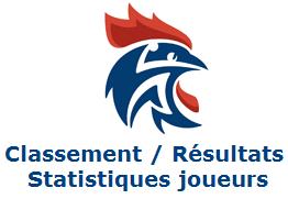 Classement / Résultats